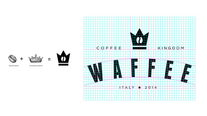 Creative process - logo design